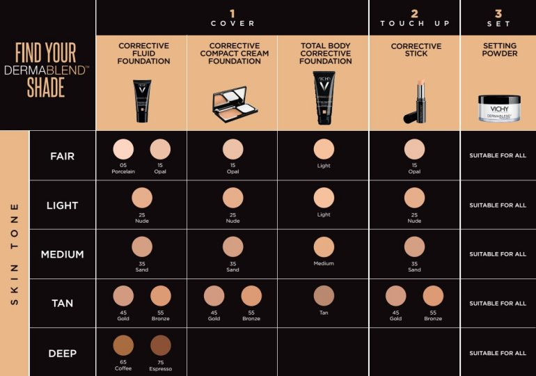 Dermablend Shade Chart